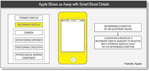 "Apple files patent for ""Smart Bezel"", designed to change the way we interact with Touch devices"