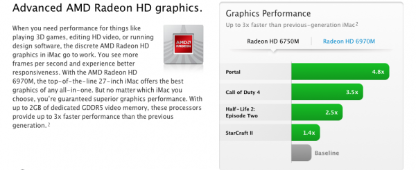 Faster  Graphics